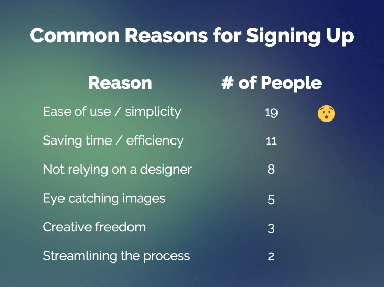 Common reasons for signing up