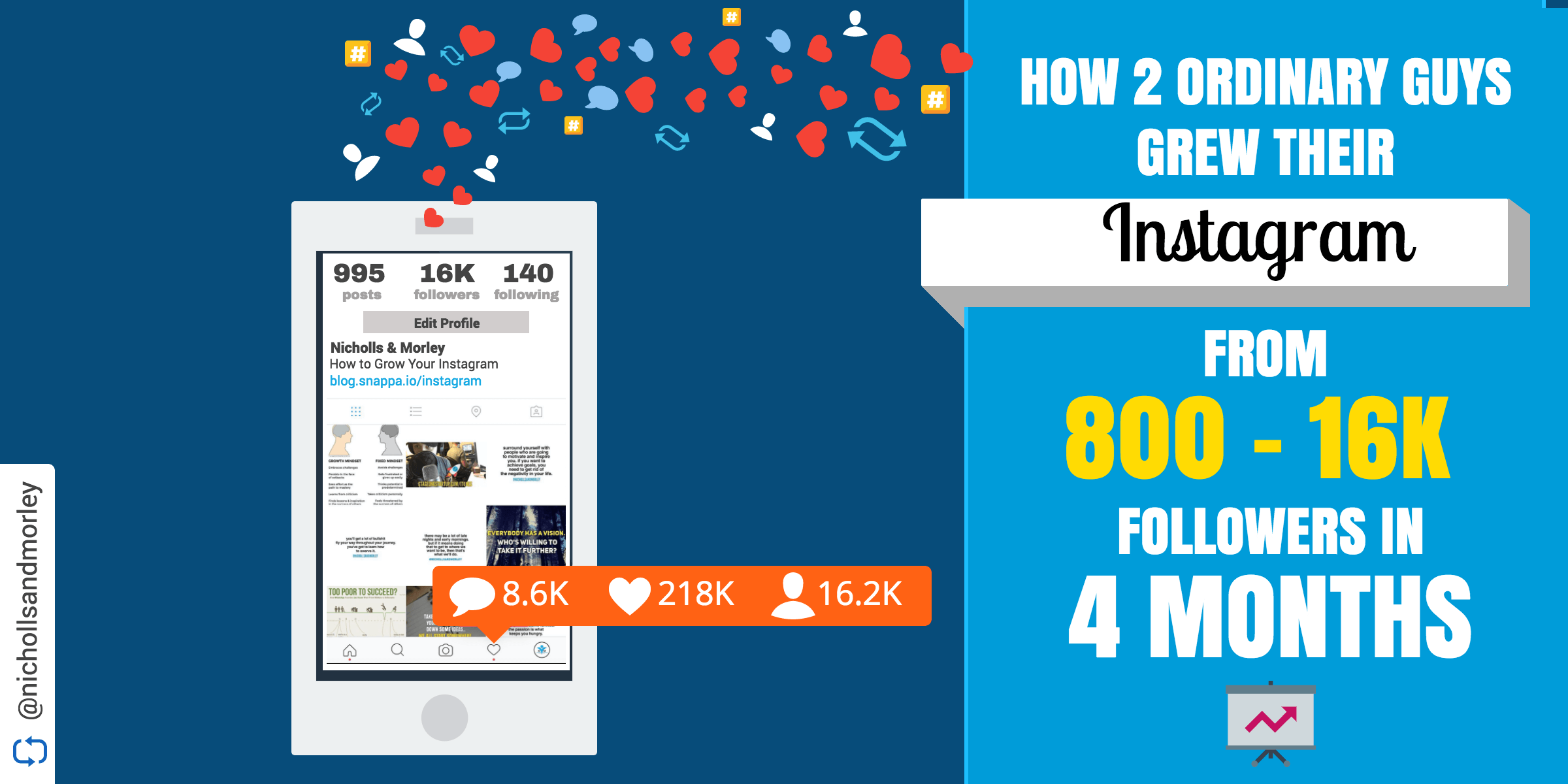 How 2 Ordinary Guys Grew Their Instagram Following From 800 - 16K in