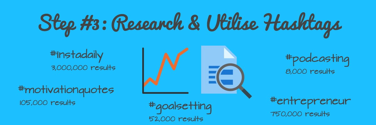 Step #3 Research & Utilise Hashtags
