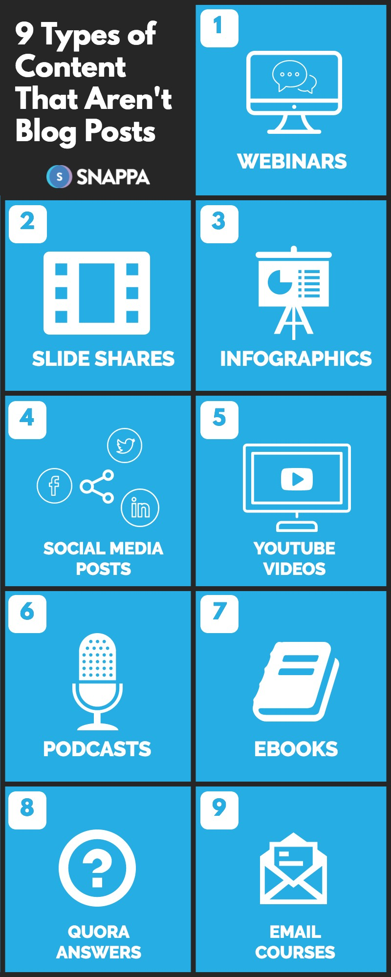 9 types of content that aren't blog posts and why they matter