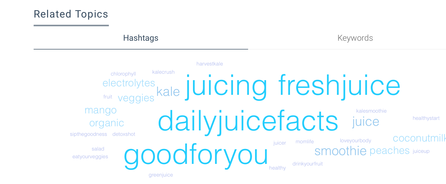 related hashtags