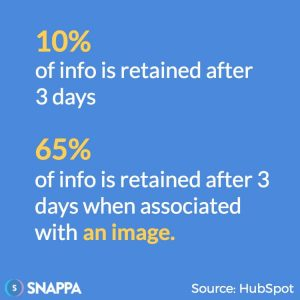 effects-of-visual-content-in-blog-posts