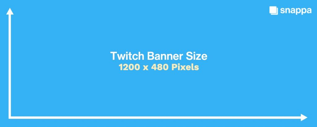twitch banner size dimensions