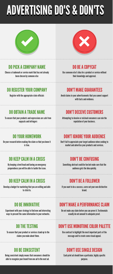 marketing infographic examples